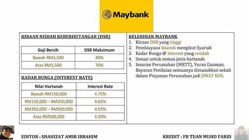 DSR Maybank