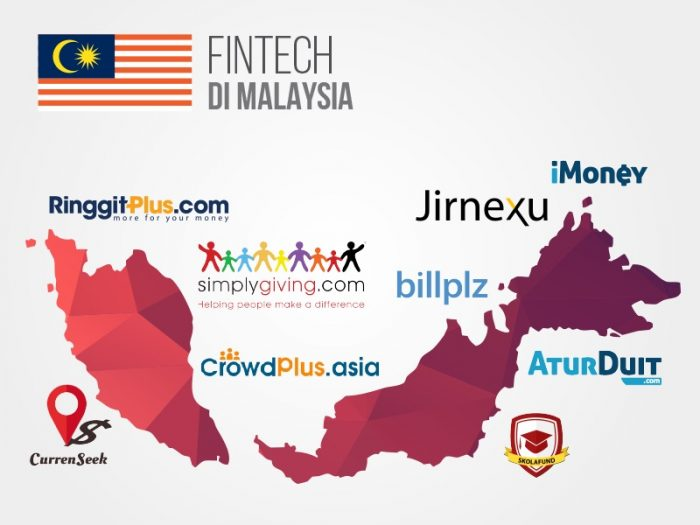Fintech di Malaysia