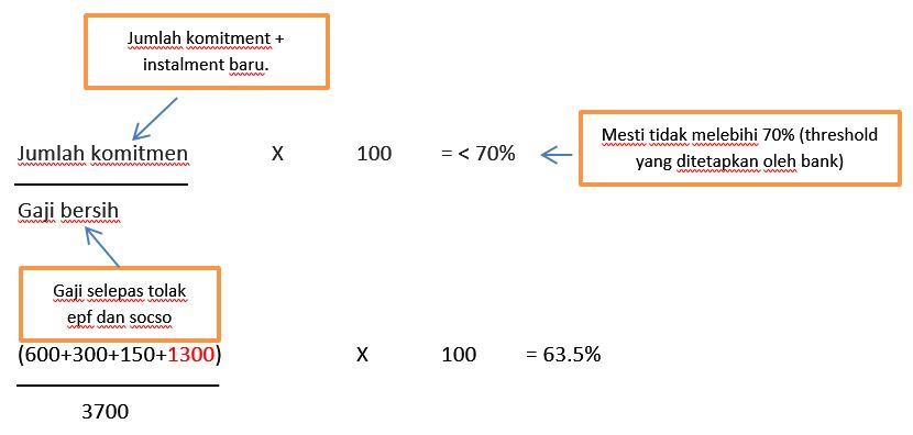 formula dsr