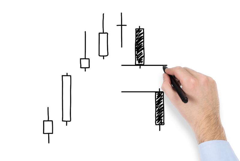 Asas Technical Analysis Pelaburan Saham