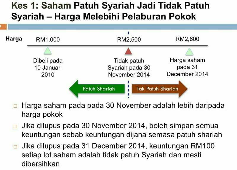 saham syariah ke non syariah1 - Senarai Terkini Saham Syarikat Patuh Syariah di Bursa Malaysia Mei 2019