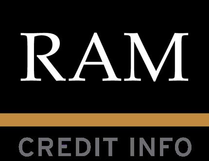Pemberi Pinjaman Wang Berlesen Dapat Kemudahan Maklumat Kredit Daripada RAMCI 2