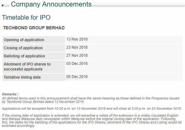 Saham ipo july 2020