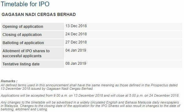 Gagasan satu malaysia pdf creator