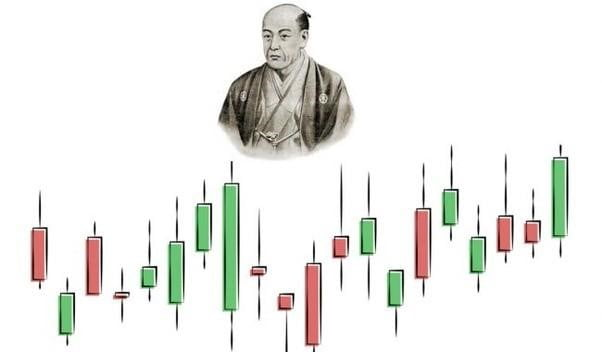 Prinsip 'The Three Monkey Record of Money': Asal-Usul Candlestick Jepun 2