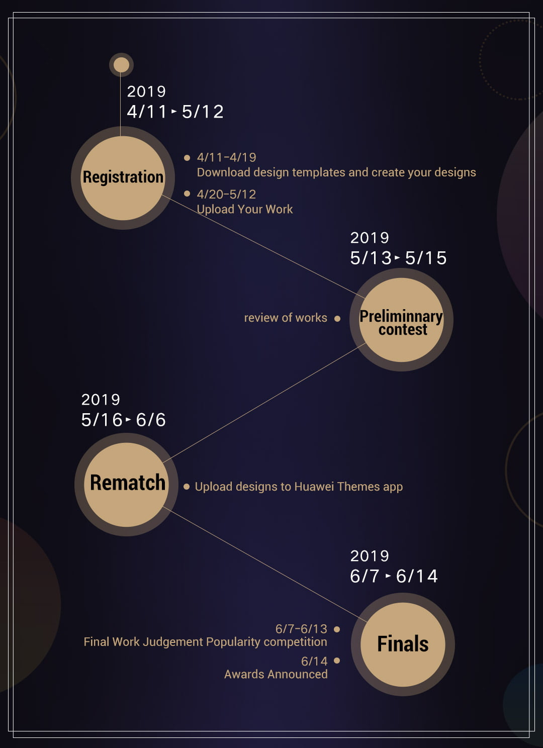 Takrifkan Intipati Masa Depan, Pertandingan Reka Bentuk Tema Telefon Pintar Global DIGIX HUAWEI Dilancar Secara Rasmi 4