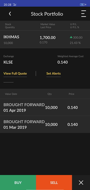 aaa portfolio5 - 'Market Down', Benarkah Masih Boleh Buat Untung?