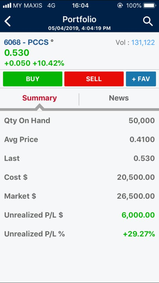 aaa portfolio9 - 'Market Down', Benarkah Masih Boleh Buat Untung?