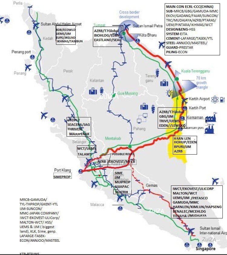 Alhamdulillah Projek ECRL Diteruskan, Kos Berjaya Dikurangkan Sebanyak RM21.5 bilion 2