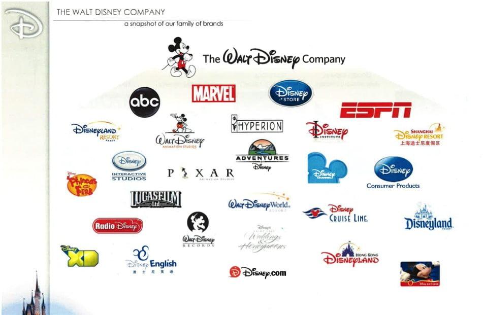 Syarikat Disney, Raja Konglomerat Industri Hiburan Dunia 8