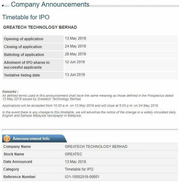 IPO Greatech Technology Berhad Dah Boleh Beli Melalui Maybank2U 2