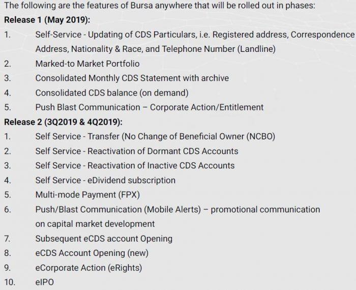 Aplikasi Bursa Anywhere - Semua Pelabur Wajib Download 3