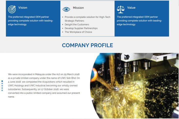 IPO UWC Berhad Boleh Dibeli Pada Harga RM0.82 4
