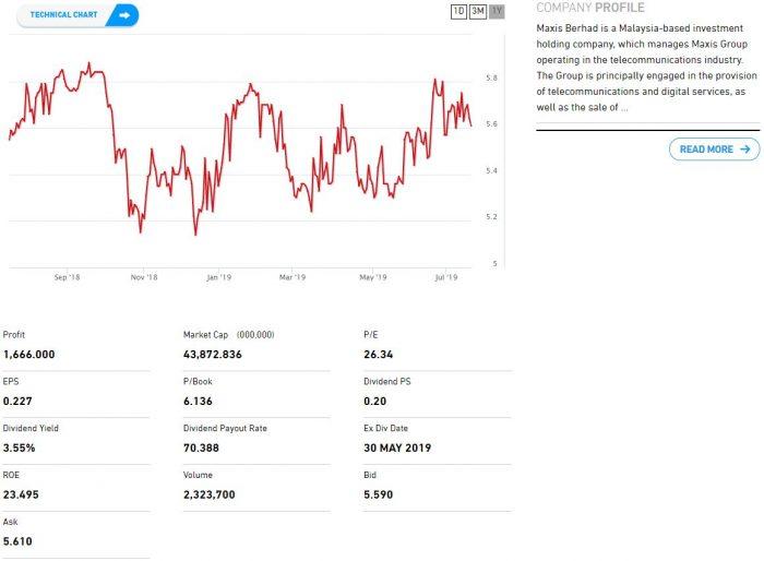 U Mobile Katanya Nak IPO Tak Lama Lagi 3