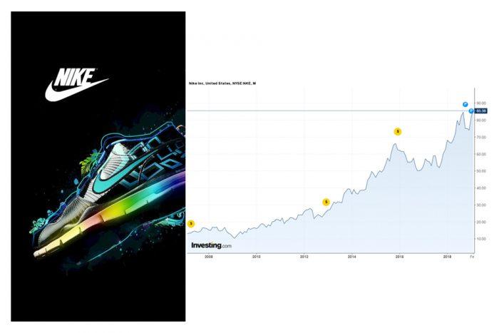 Fakta Menarik Tentang Pasaran Global 4 Pasaran Saham Terbesar Dunia Malaysia Kat Mana Nike 700x467 - 4 Pasaran Saham Terbesar Dunia, Malaysia Kat Mana?