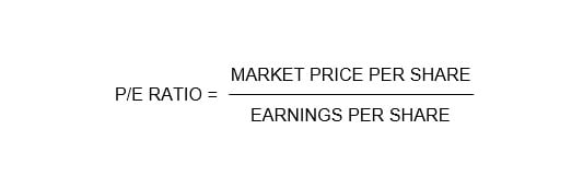 Apa Itu P/E Ratio (Price-To-Earnings Ratio)? 3