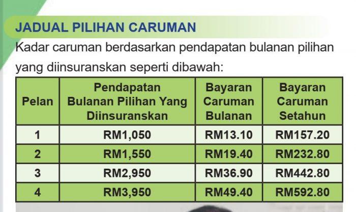 This image has an empty alt attribute; its file name is Orang-Bekerja-Sendiri-Perlu-Tahu-Tentang-Skim-MATRIX-Dari-PERKESO-Ini2-700x416.jpg