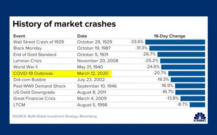 Bukan Pasaran Saham Saja Ada Trend, Wabak Pandemik Pun Ada Trend Tersendiri 3