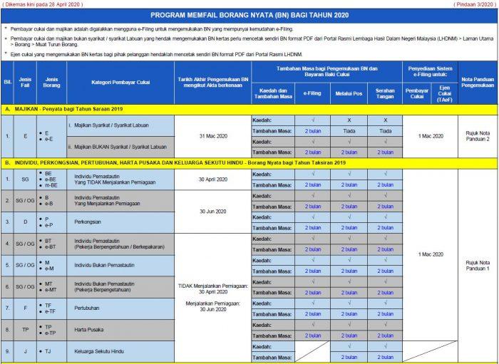 Panduan Lengkap Untuk Buat e-Filing Cukai Pendapatan 3