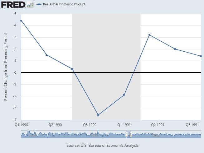 4 Bentuk Pemulihan Ekonomi Yang Bakal Berlaku Apabila Krisis Covid-19 Ini Berakhir 3