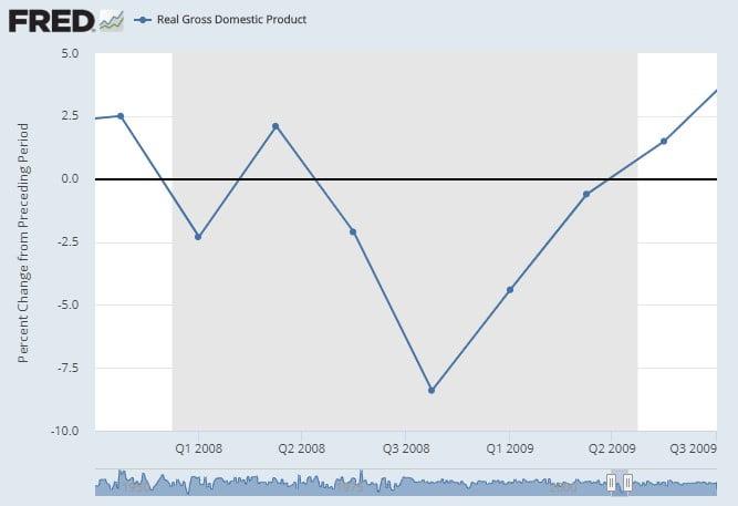 4 Bentuk Pemulihan Ekonomi Yang Bakal Berlaku Apabila Krisis Covid-19 Ini Berakhir 4