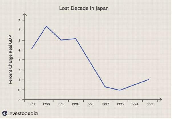 4 Bentuk Pemulihan Ekonomi Yang Bakal Berlaku Apabila Krisis Covid-19 Ini Berakhir 6