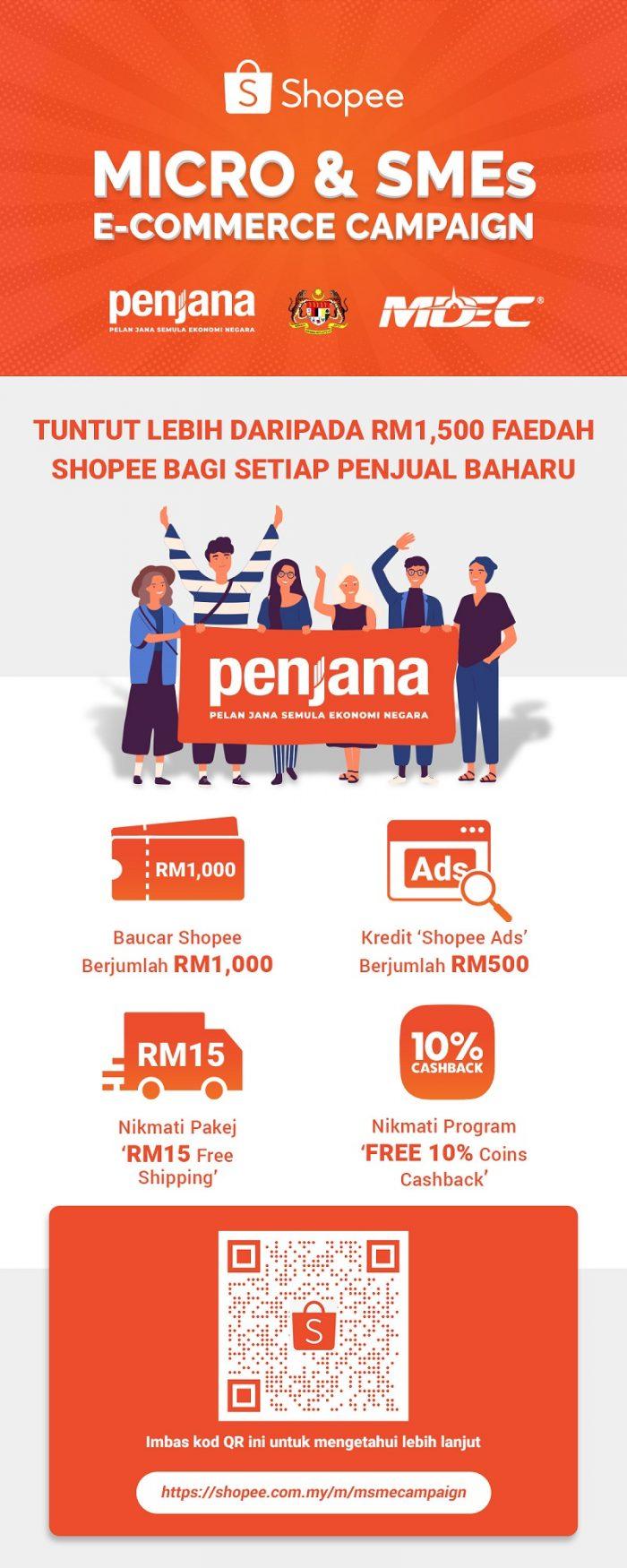Manfaat Berjumlah Lebih Daripada RM1,500 Di Bawah Kempen E-Dagang Perusahaan Mikro Dan PKS PENJANA 3