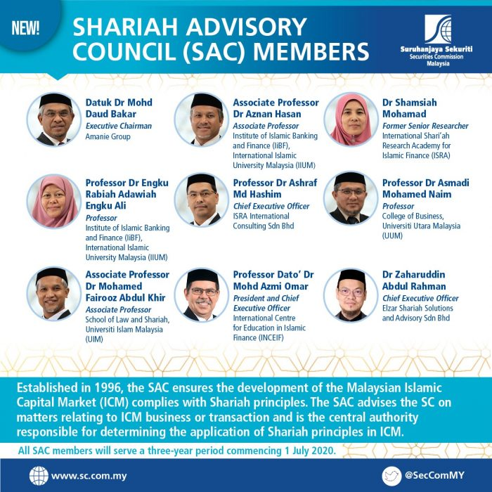 SC Menamakan Barisan Majlis Penasihat Syariah Baharu - Majalah Labur